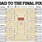 MyBookie.ag Offers March Madness Betting Bracket Contest